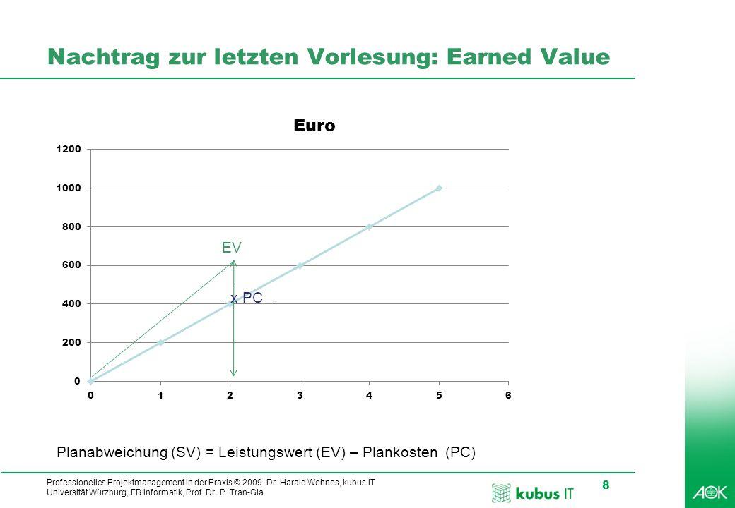 Nachtrag zur letzten Vorlesung: Earned Value