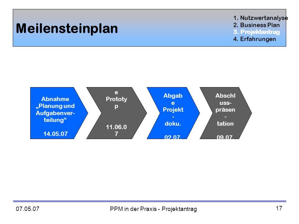 Meilensteinplan 1. Nutzwertanalyse 2. Business Plan 3. Projektantrag
