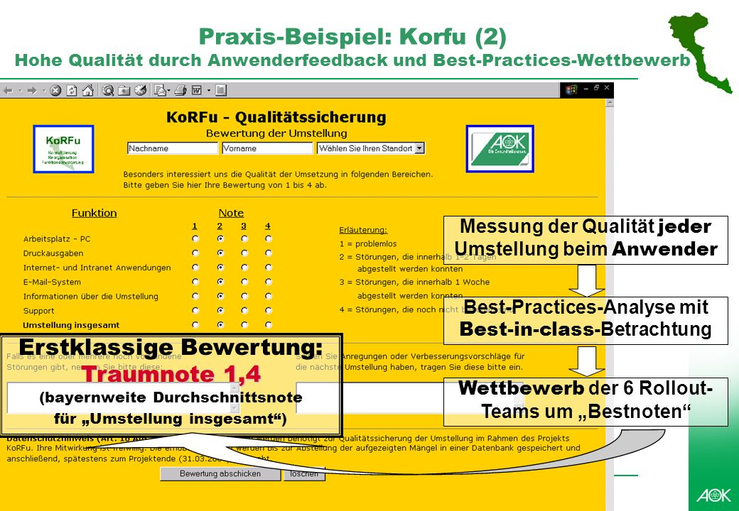 Best-Practices-Analyse mit