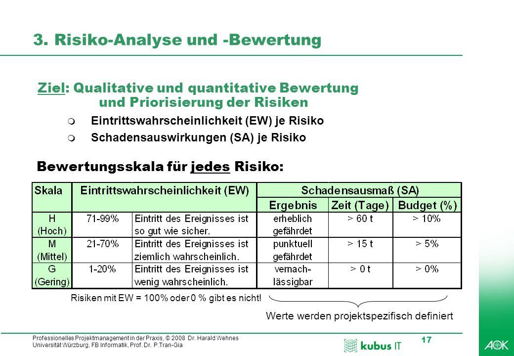 3. Risiko-Analyse und -Bewertung
