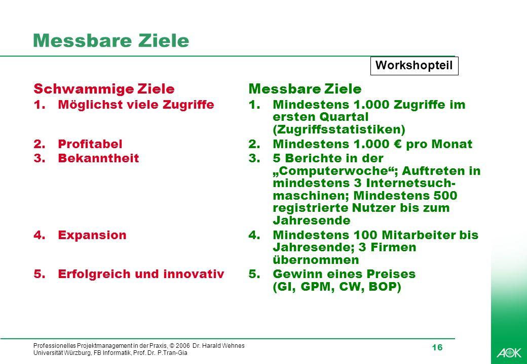 Messbare Ziele Schwammige Ziele Messbare Ziele Workshopteil