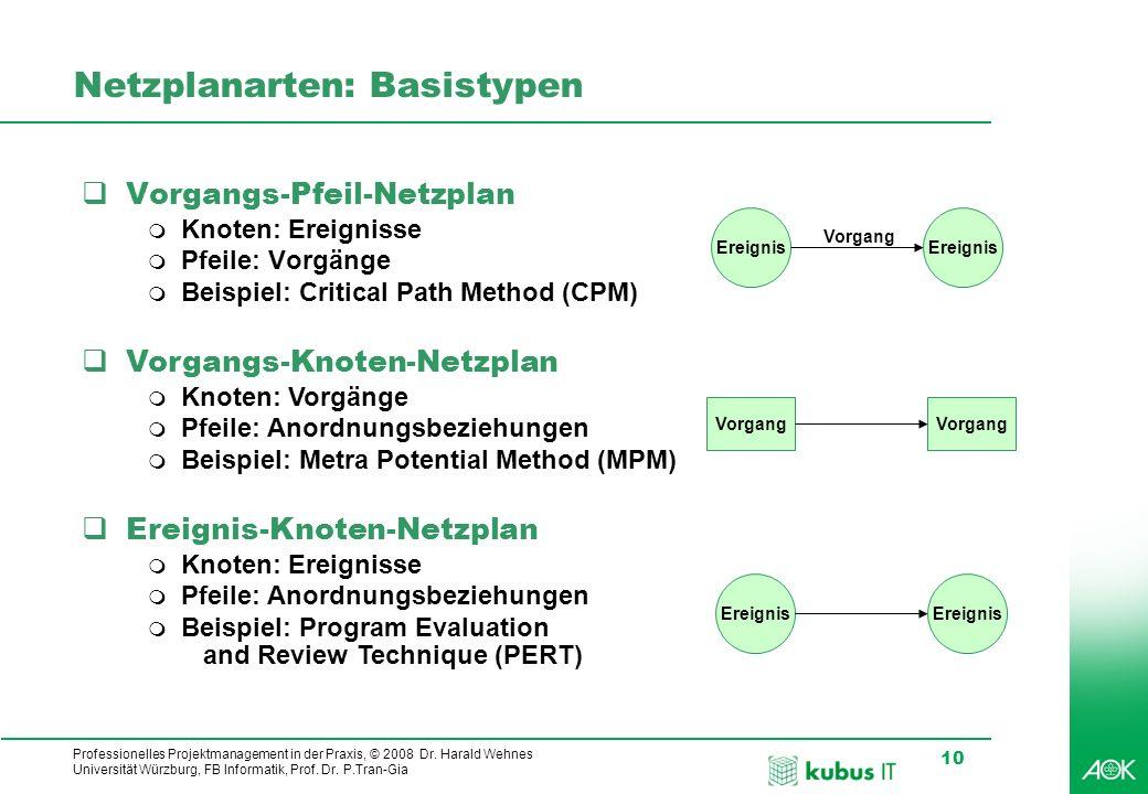 Netzplanarten: Basistypen