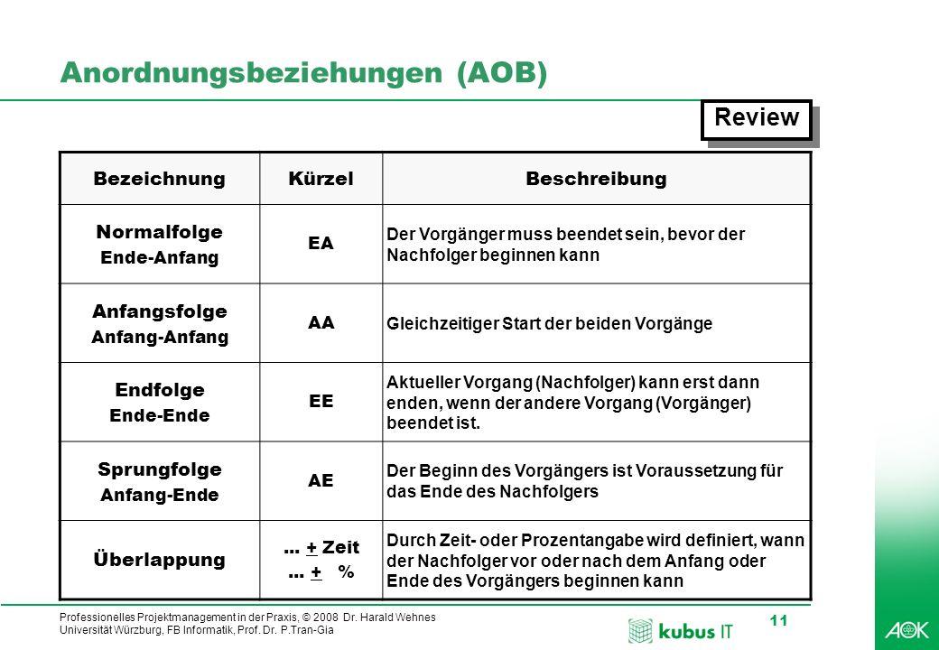 Anordnungsbeziehungen (AOB)
