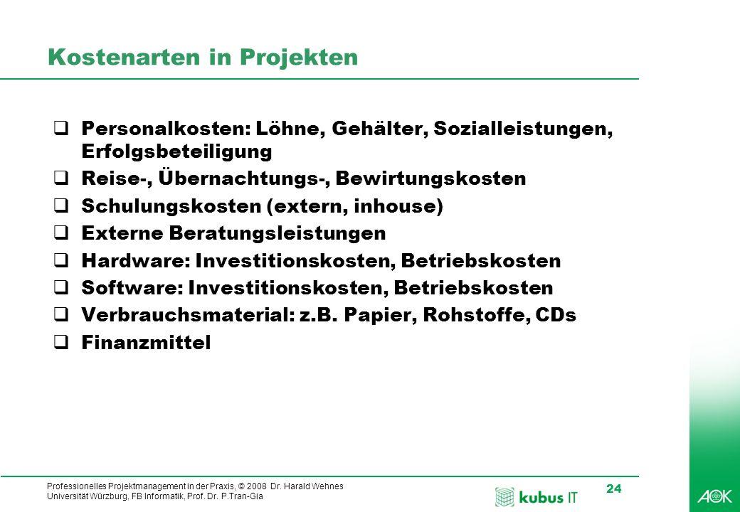Kostenarten in Projekten
