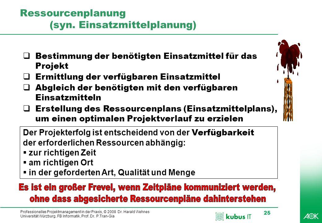 Ressourcenplanung (syn. Einsatzmittelplanung)