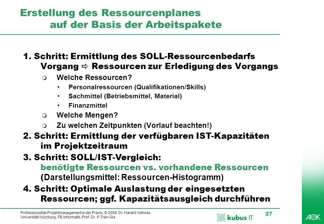 Erstellung des Ressourcenplanes auf der Basis der Arbeitspakete