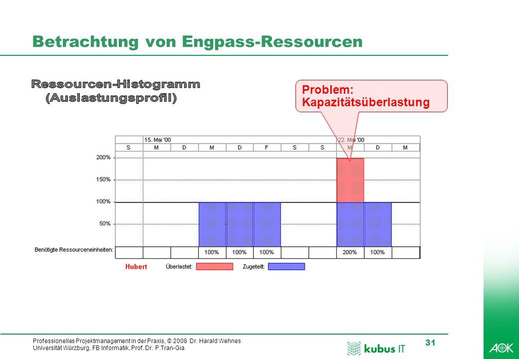 Betrachtung von Engpass-Ressourcen