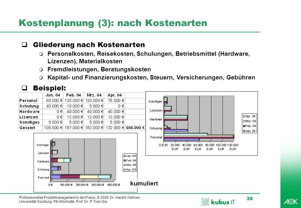 Kostenplanung (3): nach Kostenarten