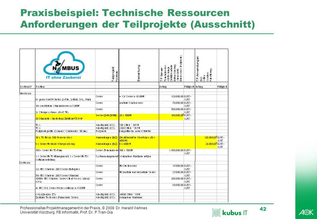 Praxisbeispiel: Technische Ressourcen Anforderungen der Teilprojekte (Ausschnitt)
