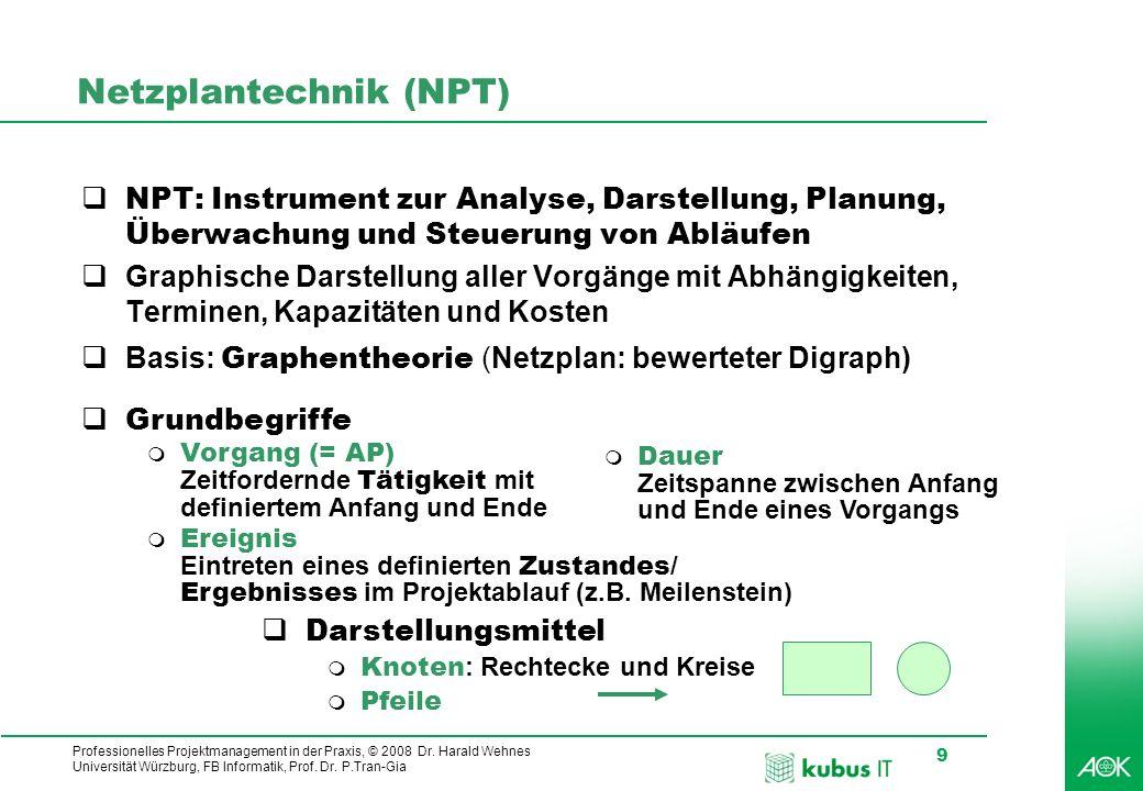 Netzplantechnik (NPT)