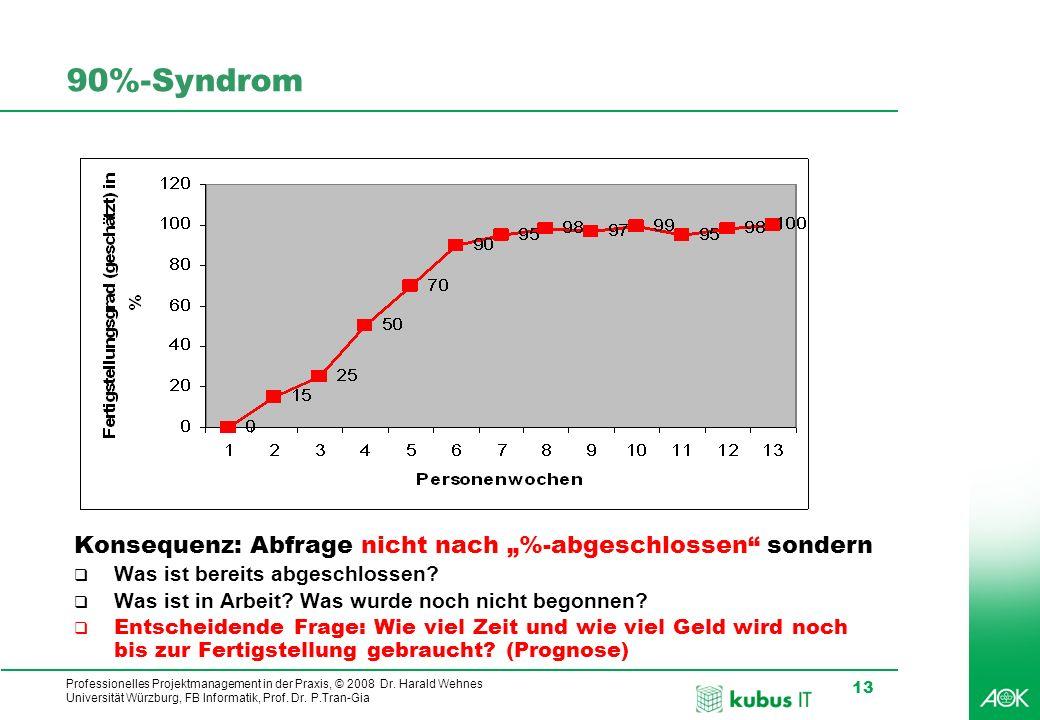 """90%-Syndrom Konsequenz: Abfrage nicht nach """"%-abgeschlossen sondern"""