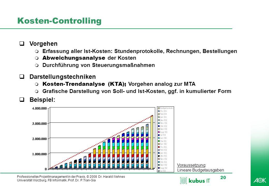 Kosten-Controlling Vorgehen Darstellungstechniken Beispiel: