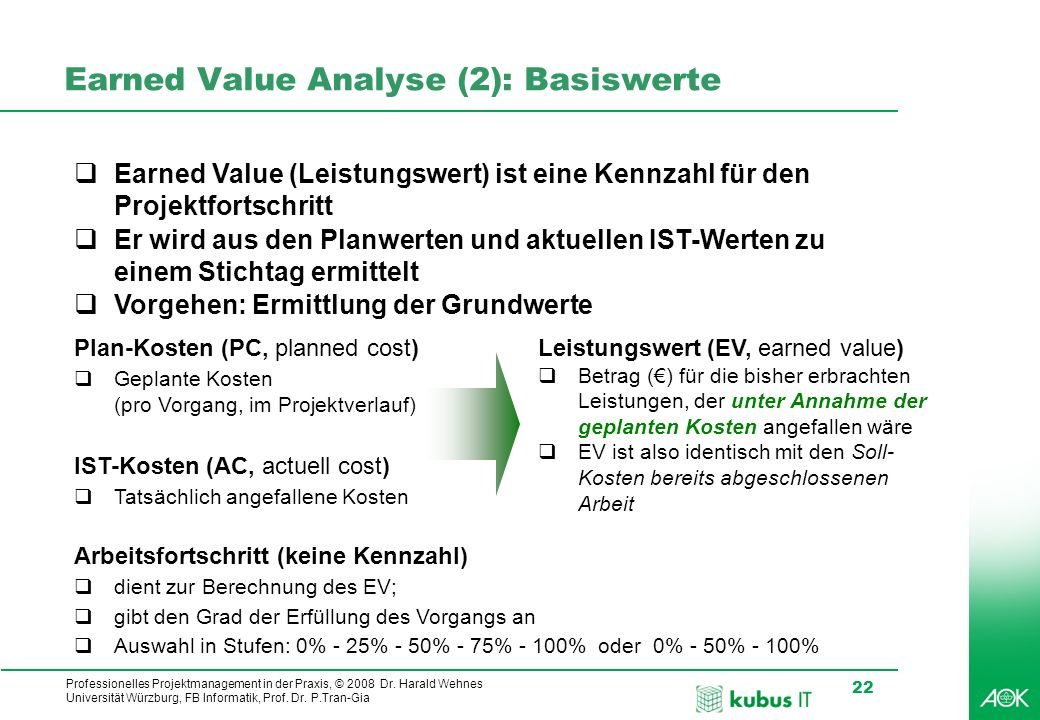 Earned Value Analyse (2): Basiswerte