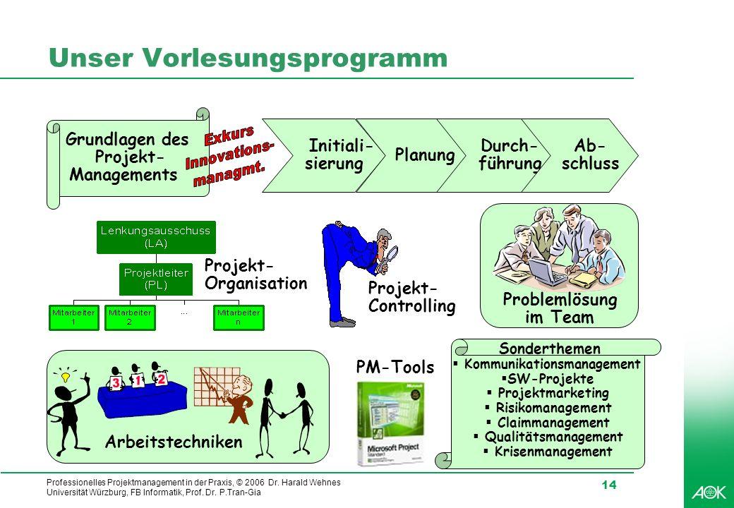 Unser Vorlesungsprogramm
