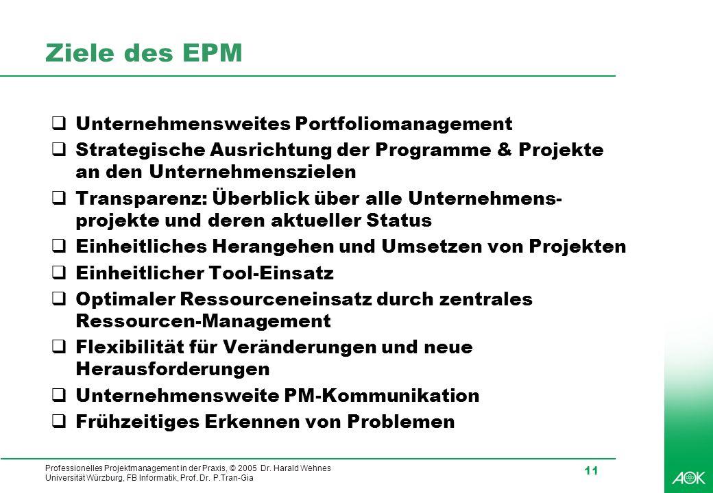 Ziele des EPM Unternehmensweites Portfoliomanagement