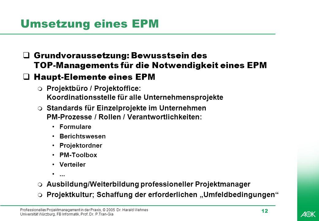 Umsetzung eines EPMGrundvoraussetzung: Bewusstsein des TOP-Managements für die Notwendigkeit eines EPM.