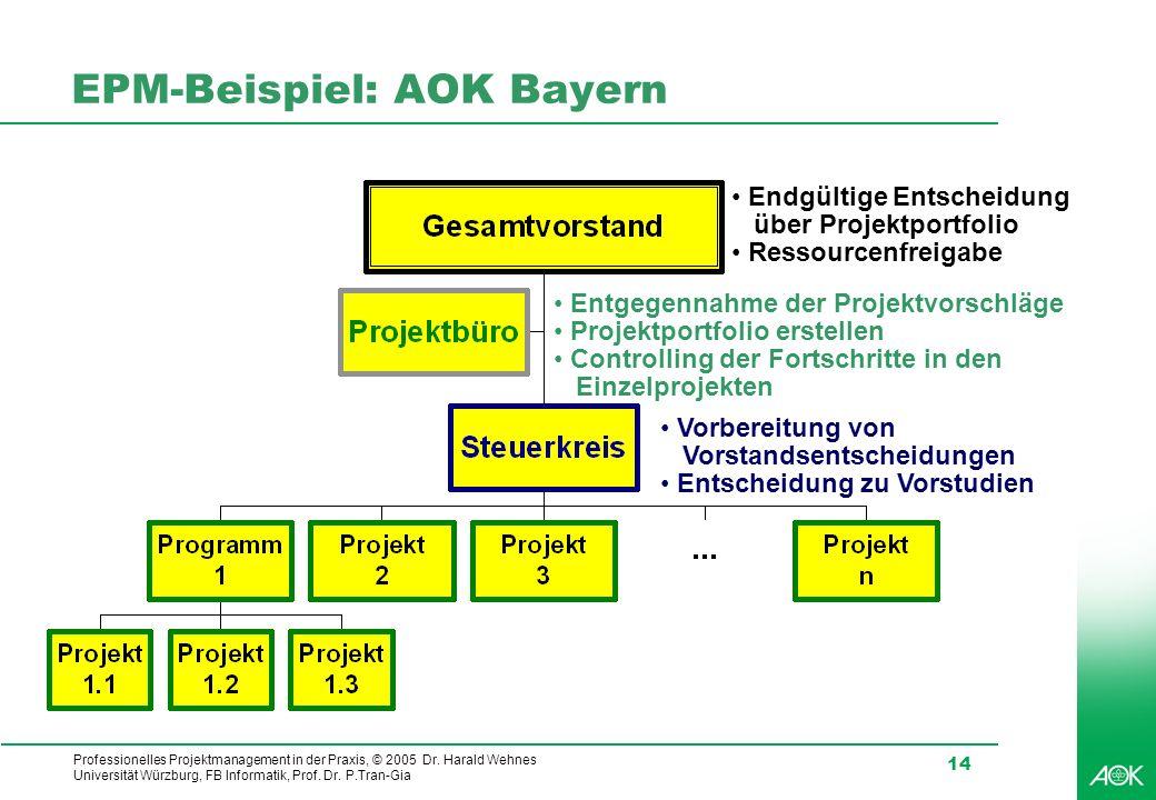 EPM-Beispiel: AOK Bayern