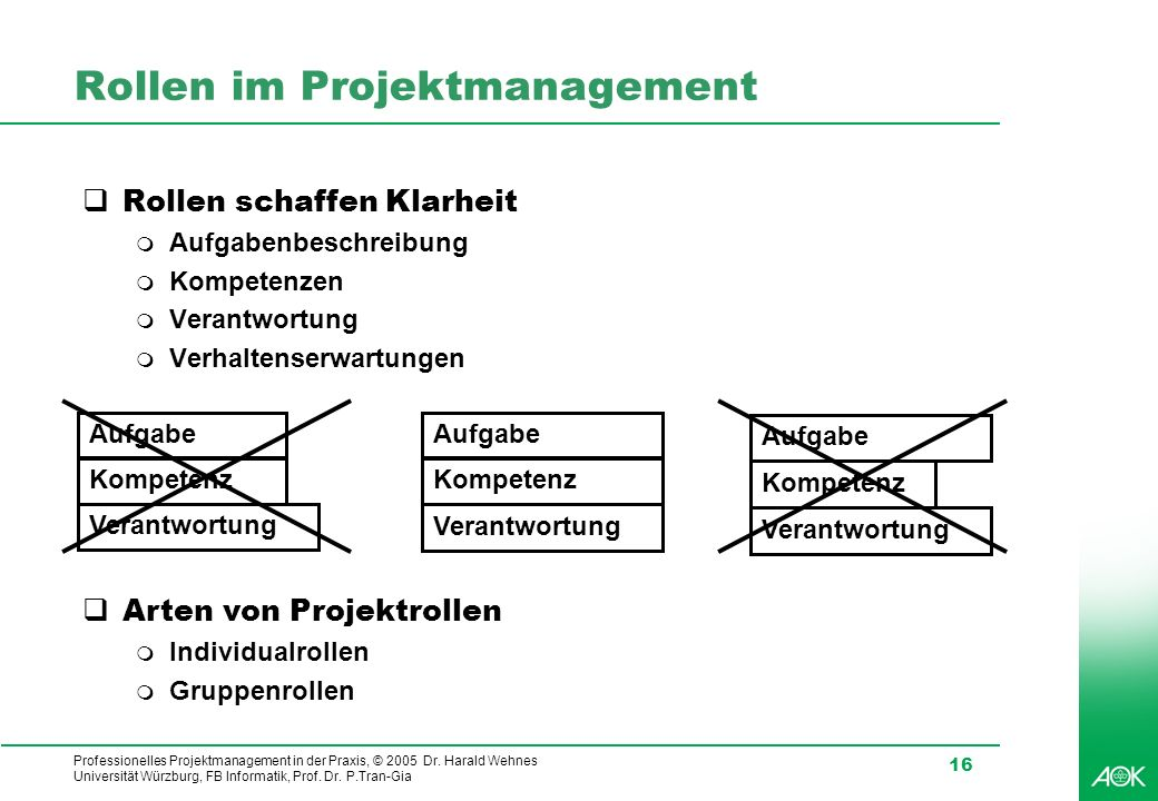 Rollen im Projektmanagement