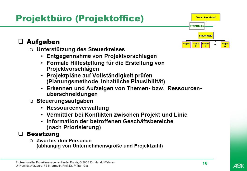 Projektbüro (Projektoffice)