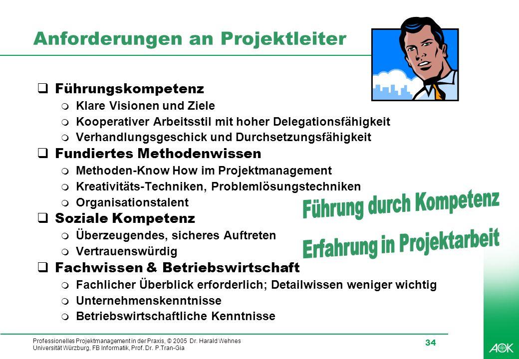 Anforderungen an Projektleiter