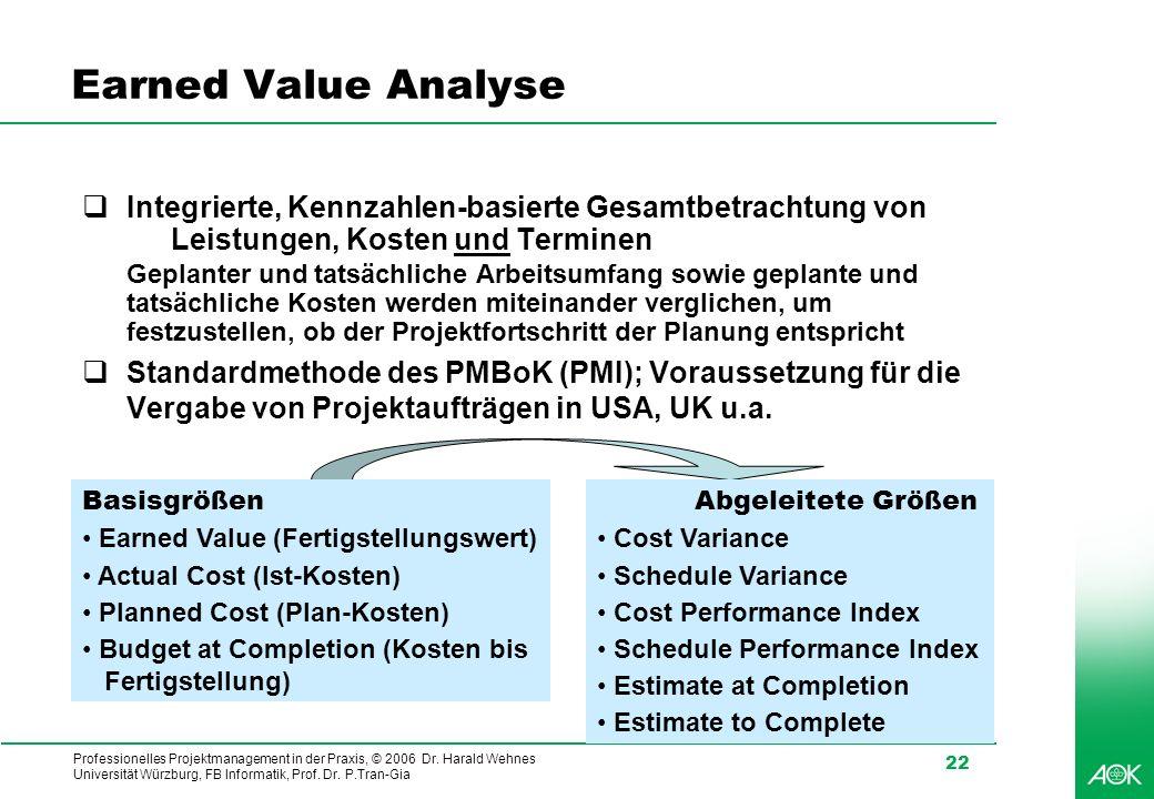 Earned Value Analyse Integrierte, Kennzahlen-basierte Gesamtbetrachtung von Leistungen, Kosten und Terminen.