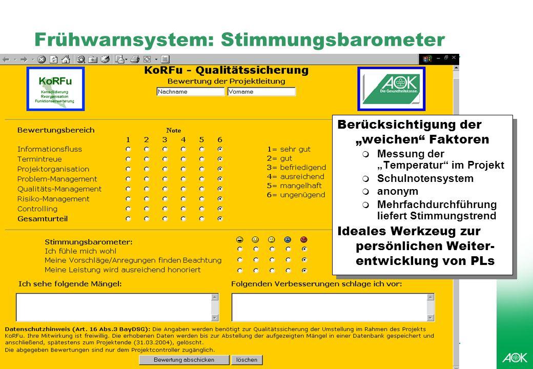 Frühwarnsystem: Stimmungsbarometer
