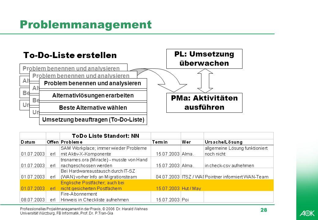 Problemmanagement To-Do-Liste erstellen PL: Umsetzung überwachen
