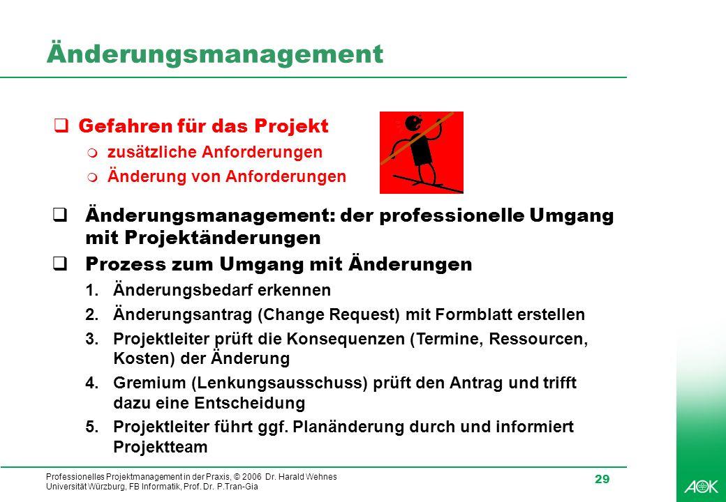 Änderungsmanagement Gefahren für das Projekt