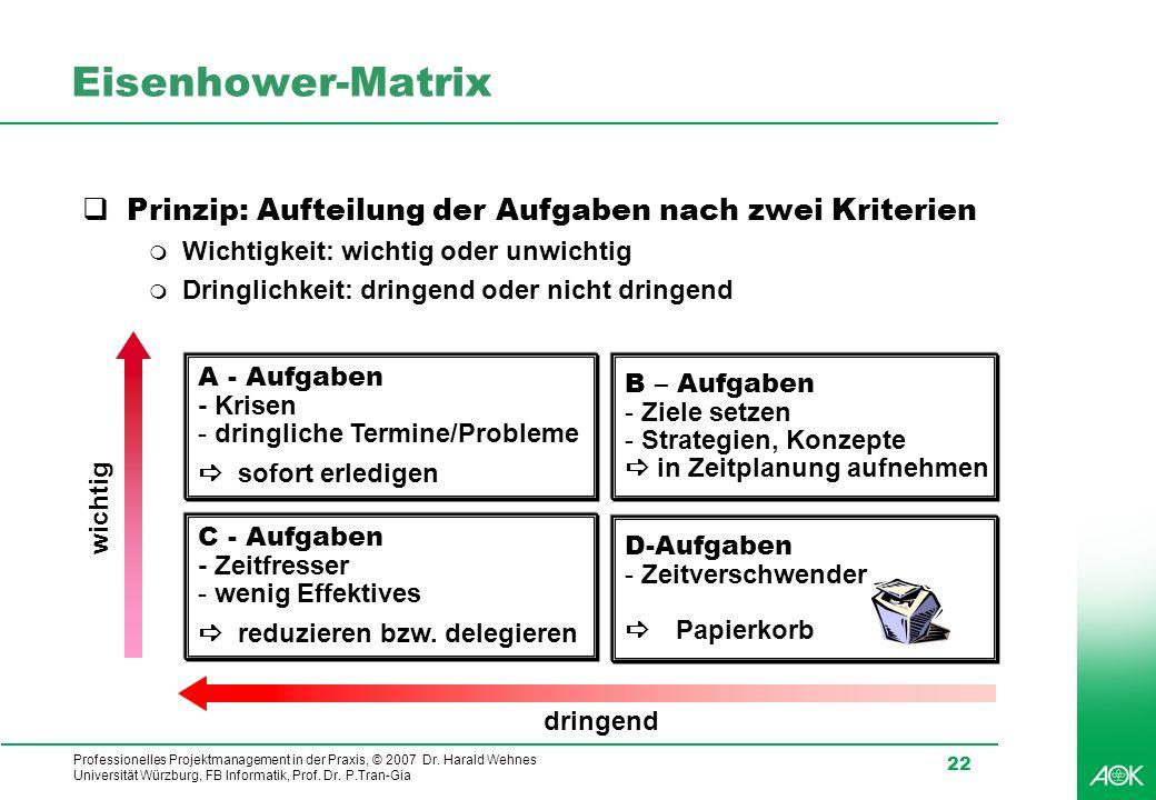 Eisenhower-Matrix Prinzip: Aufteilung der Aufgaben nach zwei Kriterien