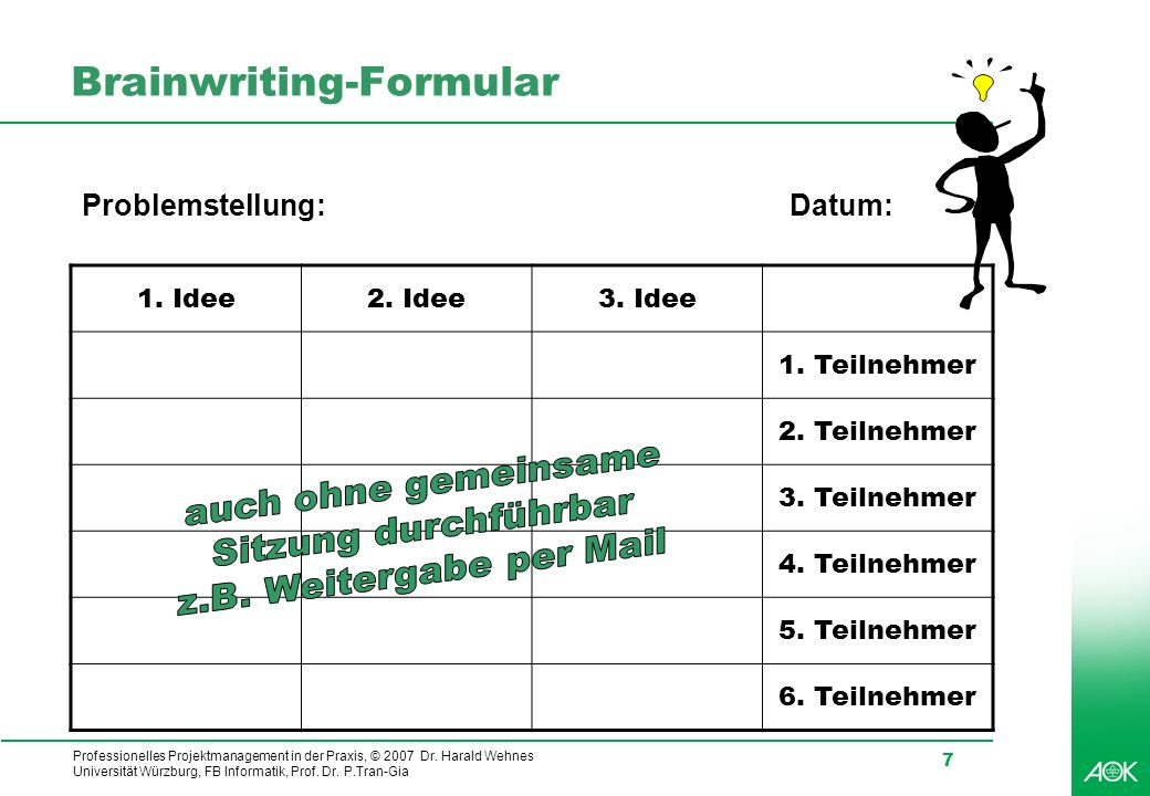 Brainwriting-Formular