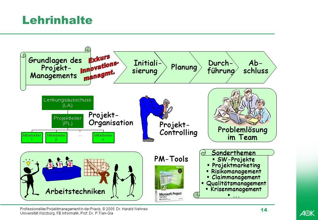 Lehrinhalte Grundlagen des Projekt- Managements Initiali- sierung
