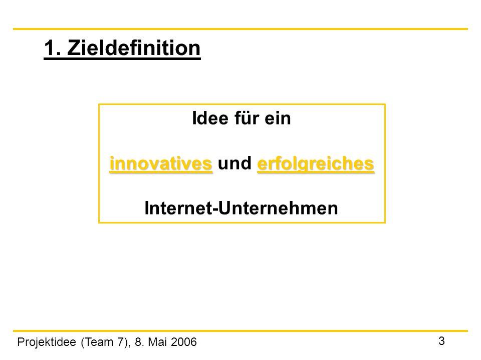 innovatives und erfolgreiches Internet-Unternehmen