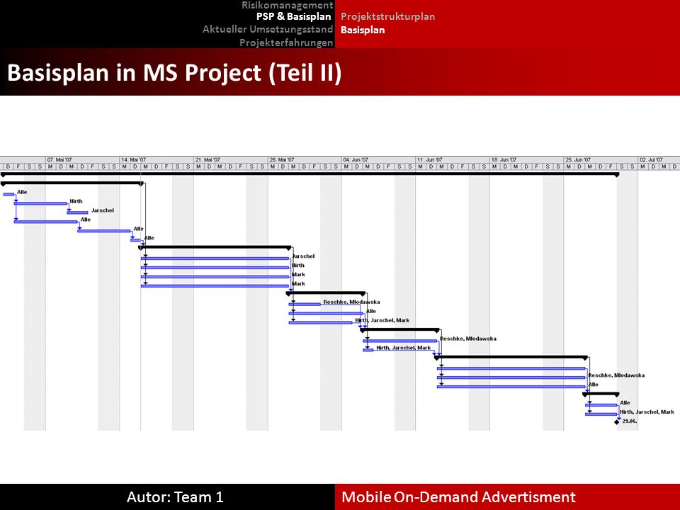 Basisplan in MS Project (Teil II)