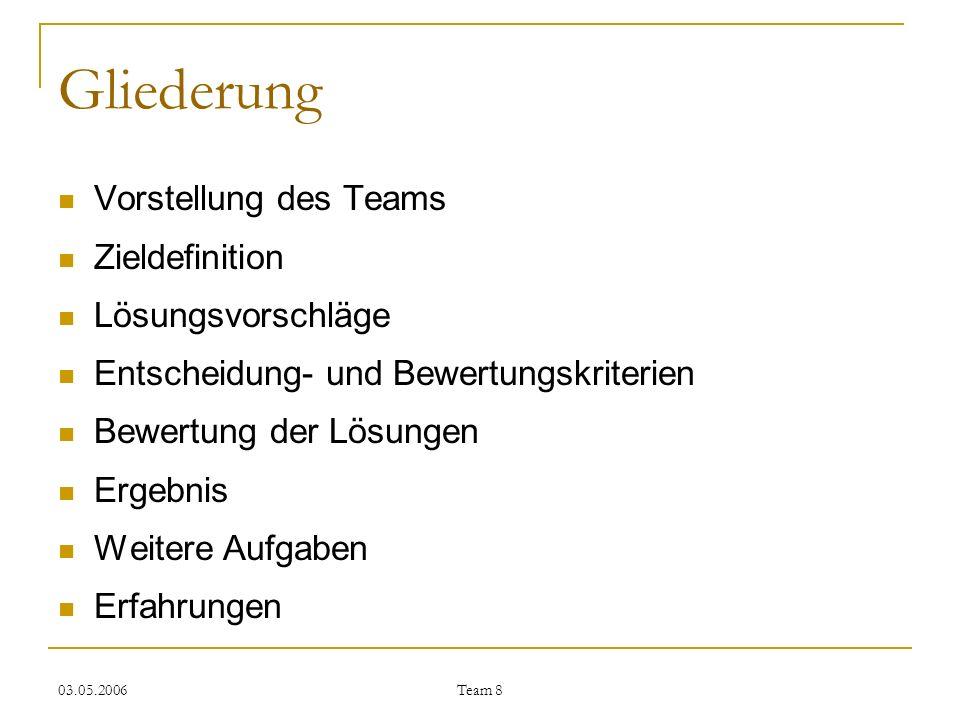 Gliederung Vorstellung des Teams Zieldefinition Lösungsvorschläge