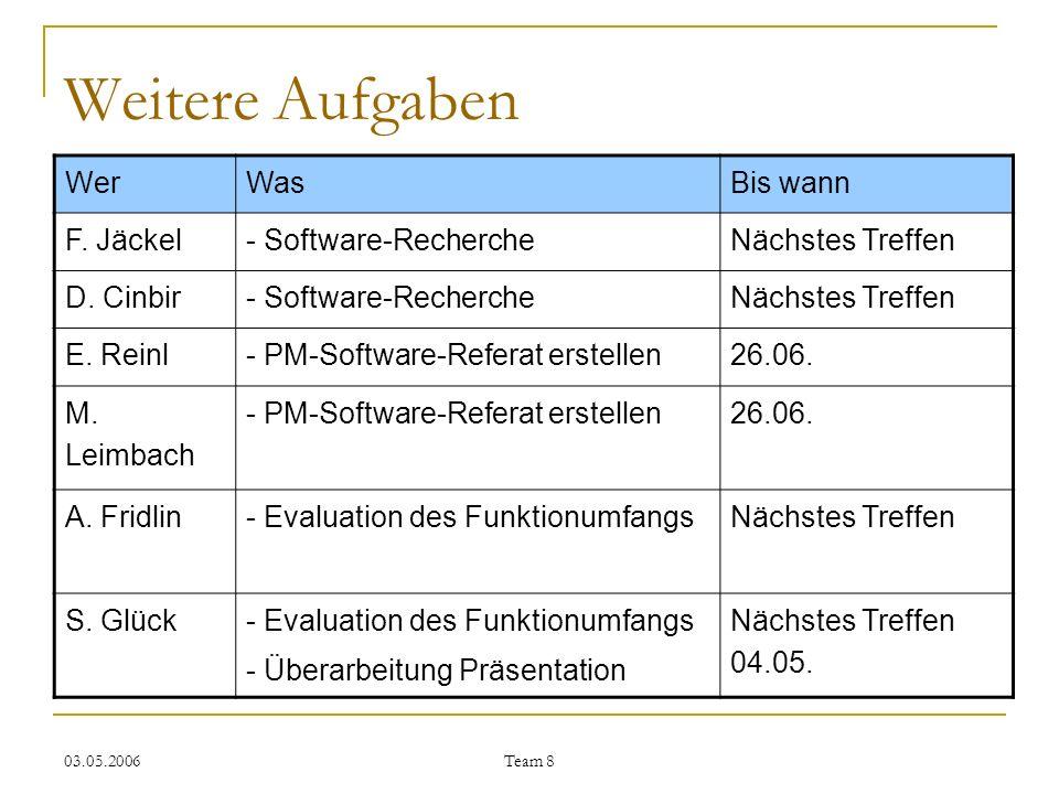Weitere Aufgaben Wer Was Bis wann F. Jäckel - Software-Recherche