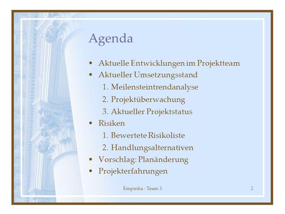 Agenda Aktuelle Entwicklungen im Projektteam Aktueller Umsetzungsstand