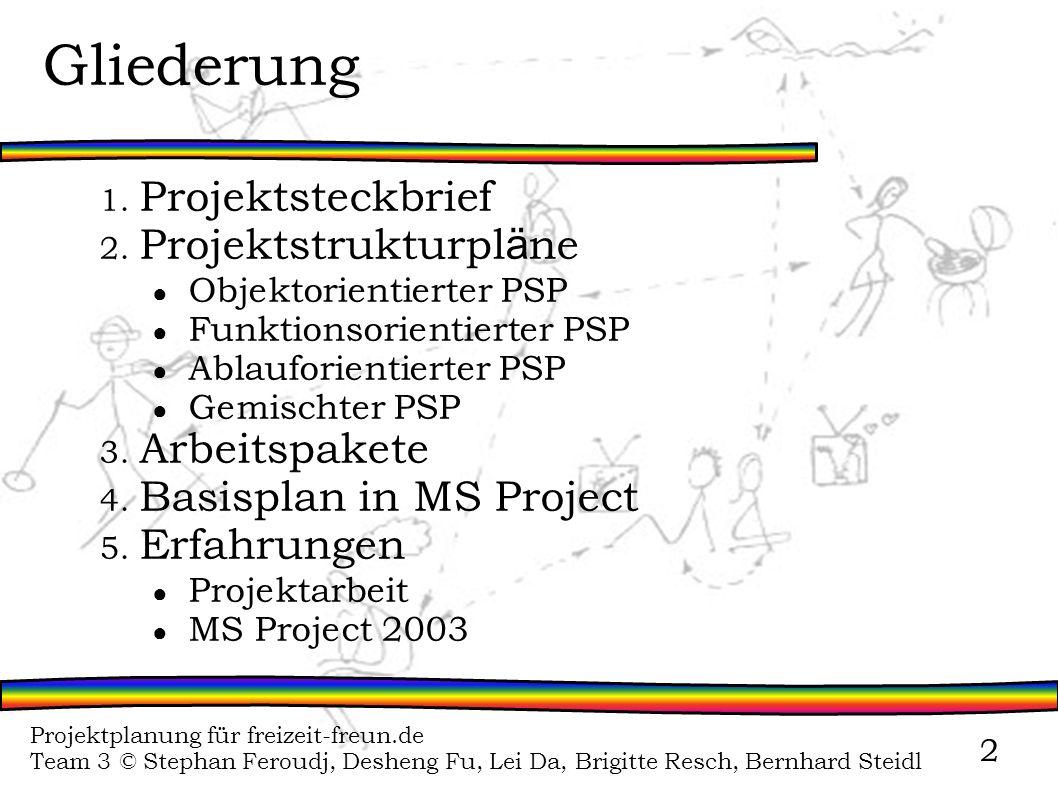 Gliederung Projektsteckbrief Projektstrukturpläne Arbeitspakete