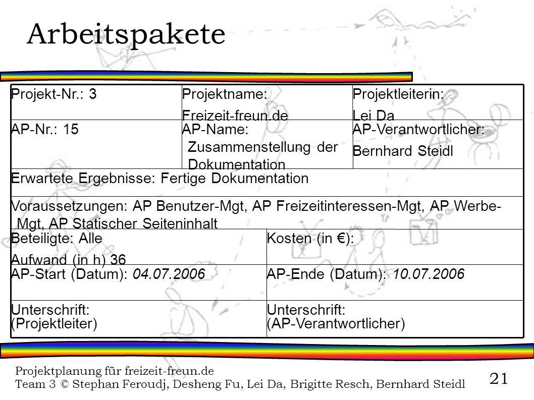 Arbeitspakete Unterschrift: (AP-Verantwortlicher) (Projektleiter)