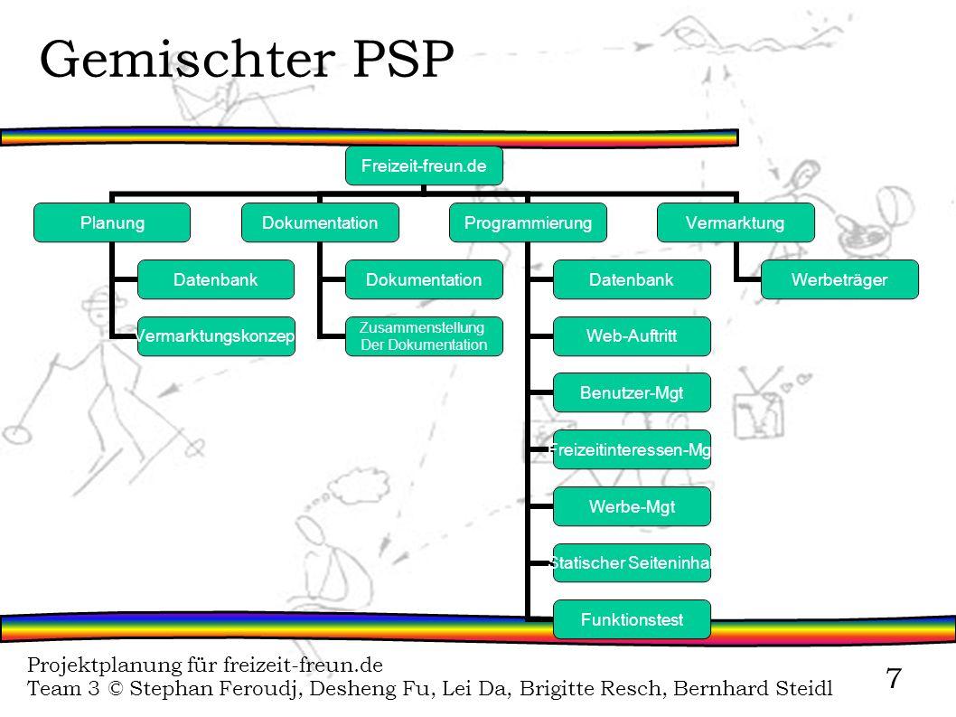 Gemischter PSP Projektplanung für freizeit-freun.de