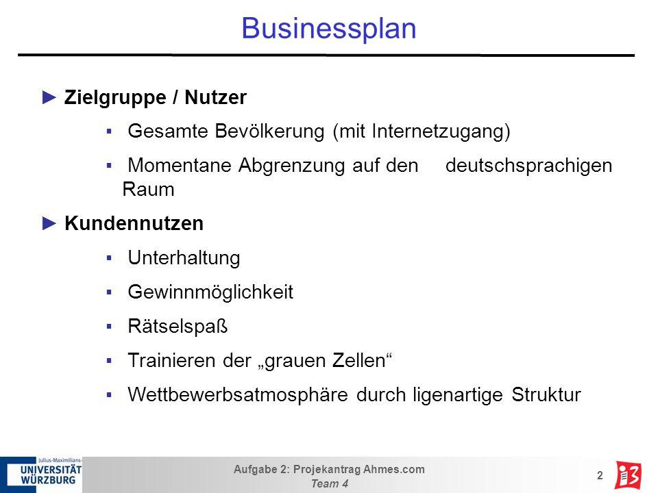 Businessplan Zielgruppe / Nutzer