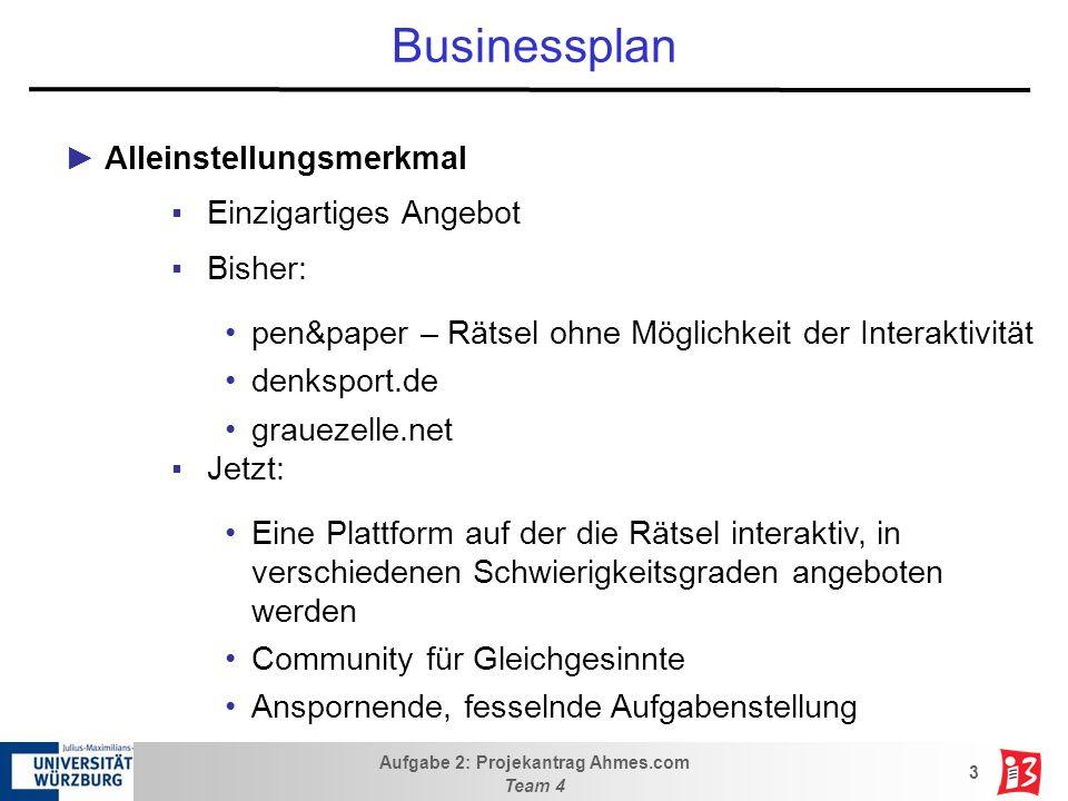 Businessplan Alleinstellungsmerkmal Einzigartiges Angebot Bisher: