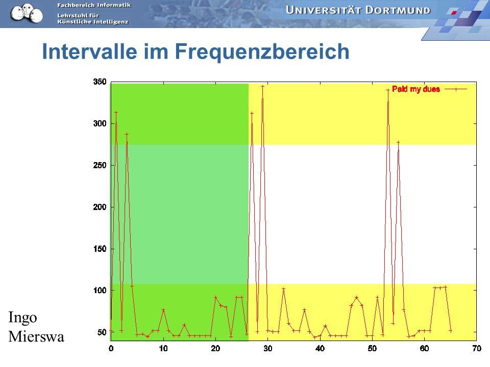 Intervalle im Frequenzbereich
