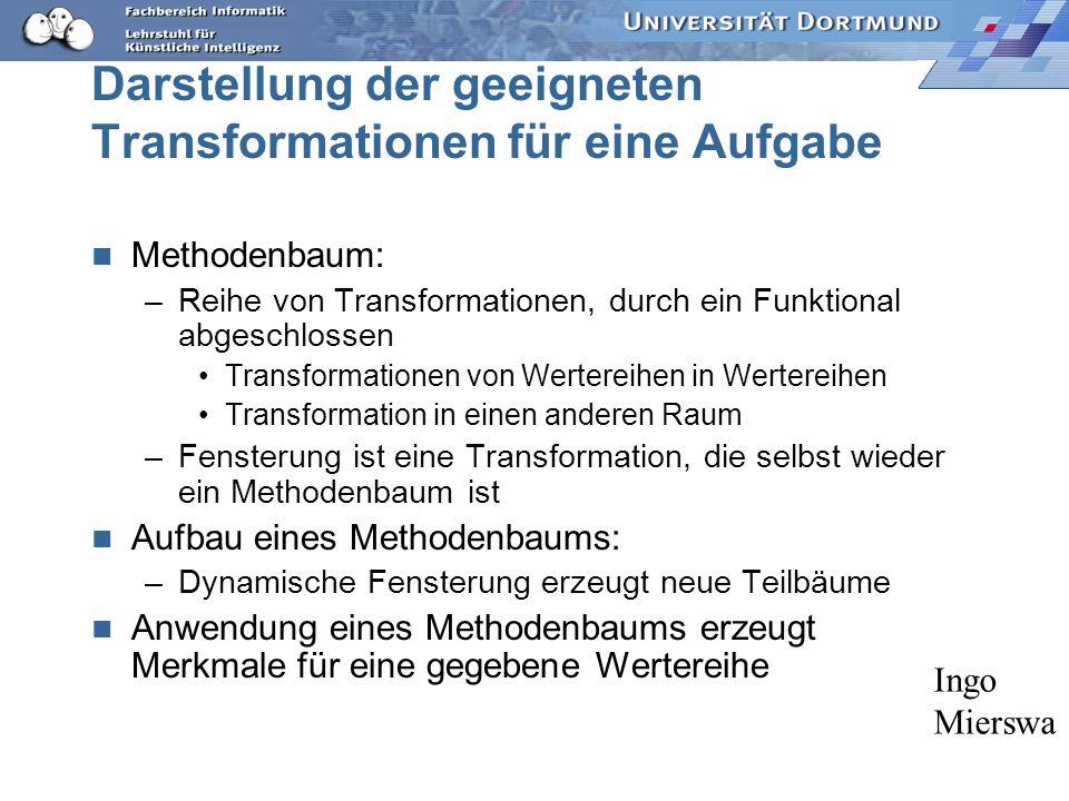 Darstellung der geeigneten Transformationen für eine Aufgabe