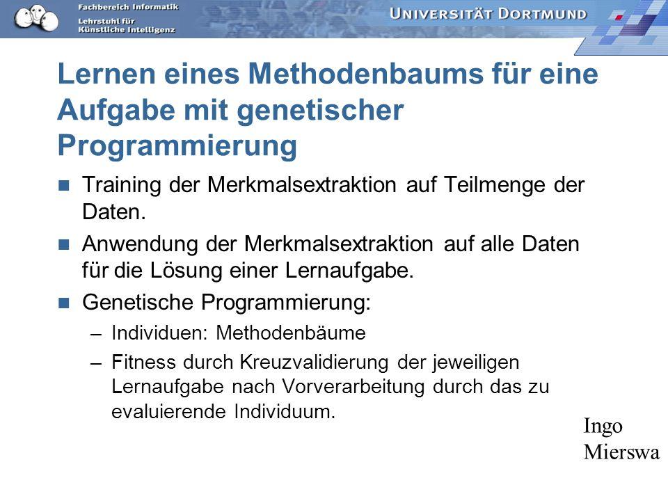 Lernen eines Methodenbaums für eine Aufgabe mit genetischer Programmierung