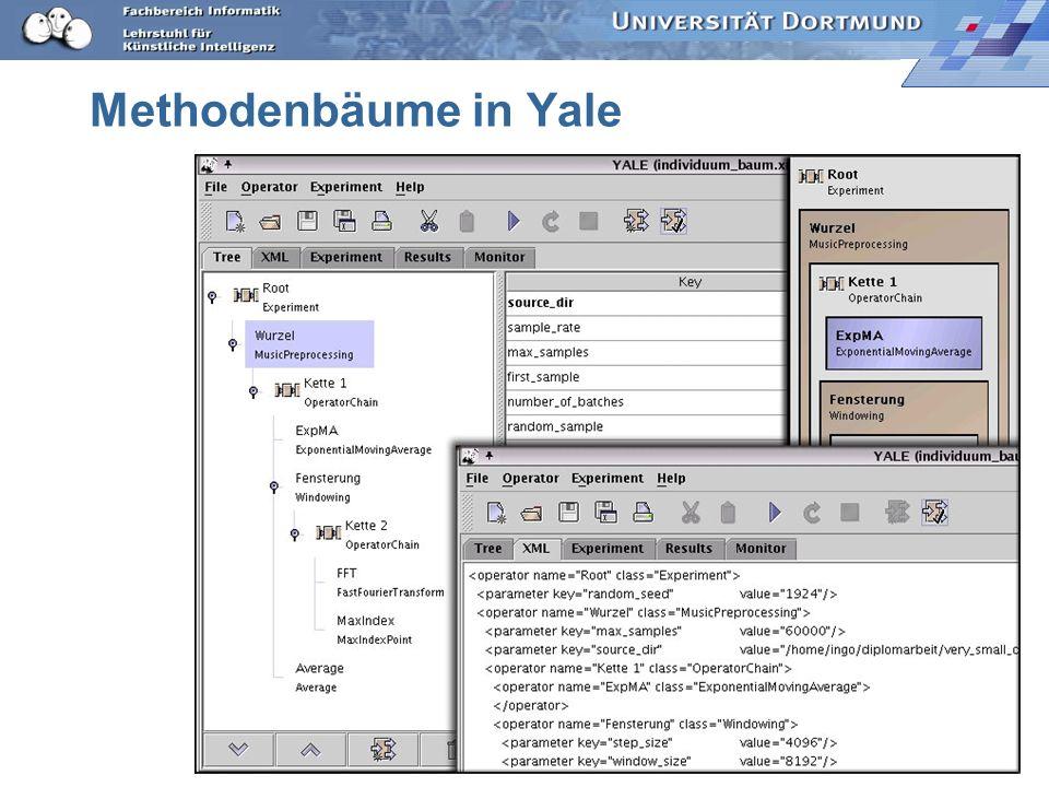 Methodenbäume in Yale