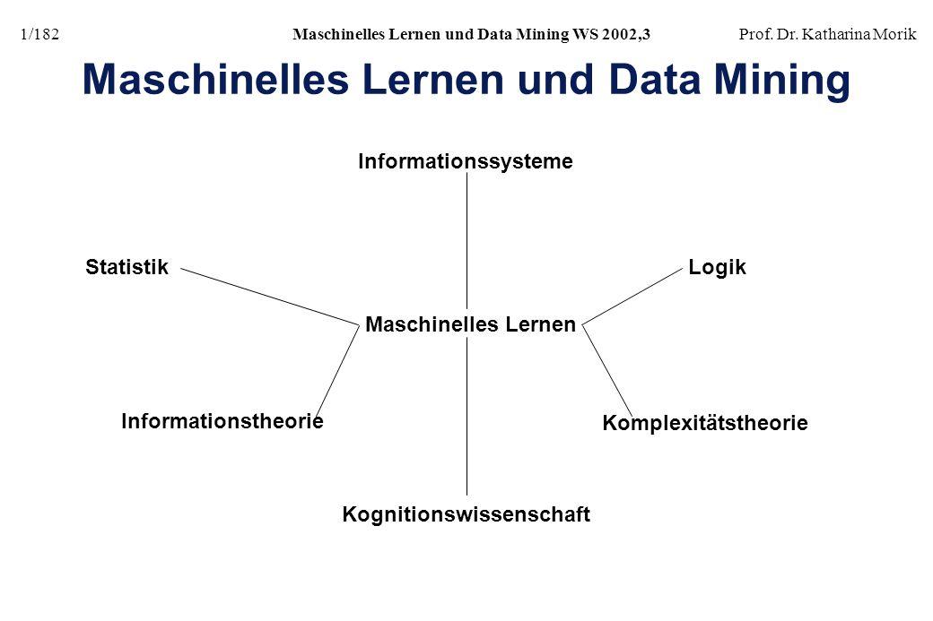 Maschinelles Lernen und Data Mining