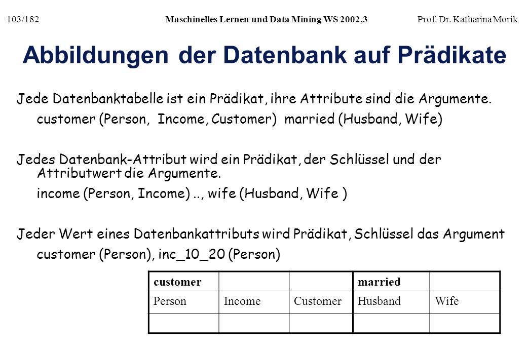 Abbildungen der Datenbank auf Prädikate