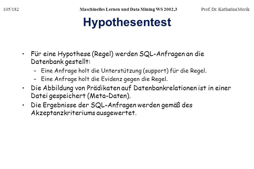 Hypothesentest Für eine Hypothese (Regel) werden SQL-Anfragen an die Datenbank gestellt: