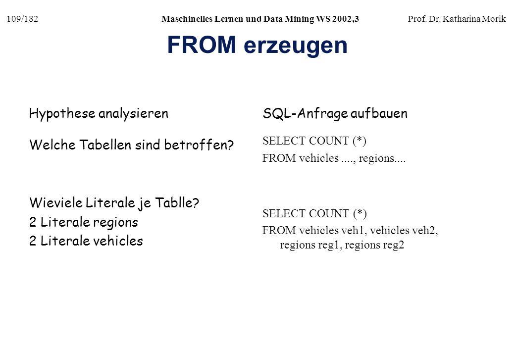 FROM erzeugen Hypothese analysieren SQL-Anfrage aufbauen