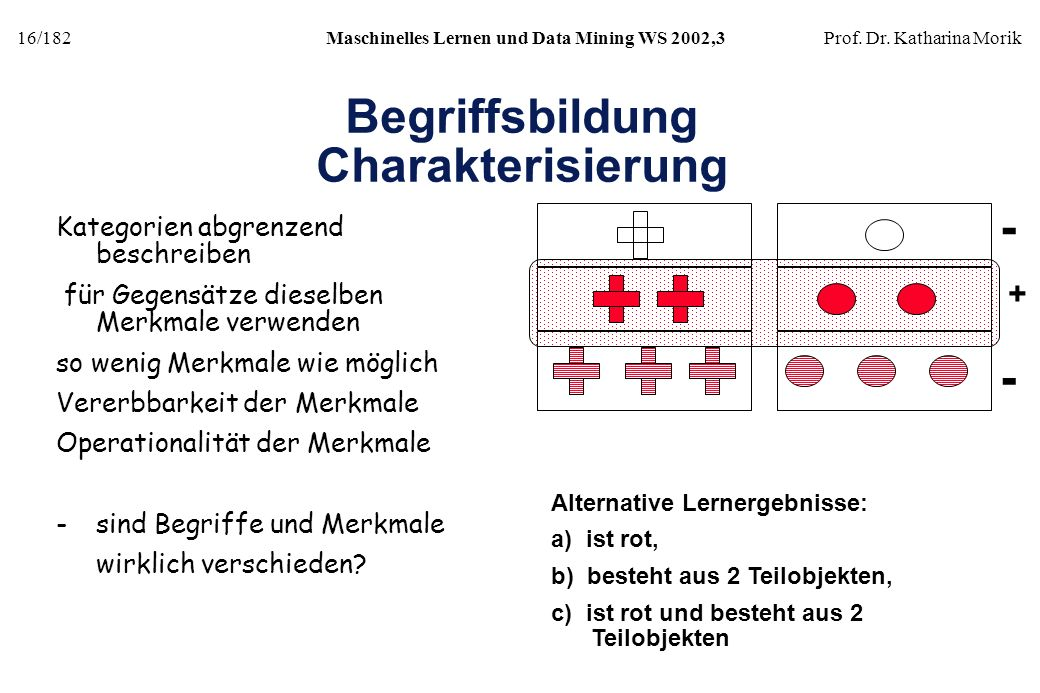 Begriffsbildung Charakterisierung